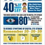 Digital Eye Strain #MC #AOA