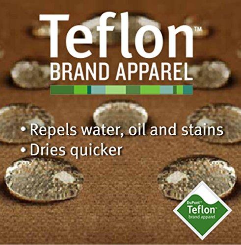 teflon brand apparel logo