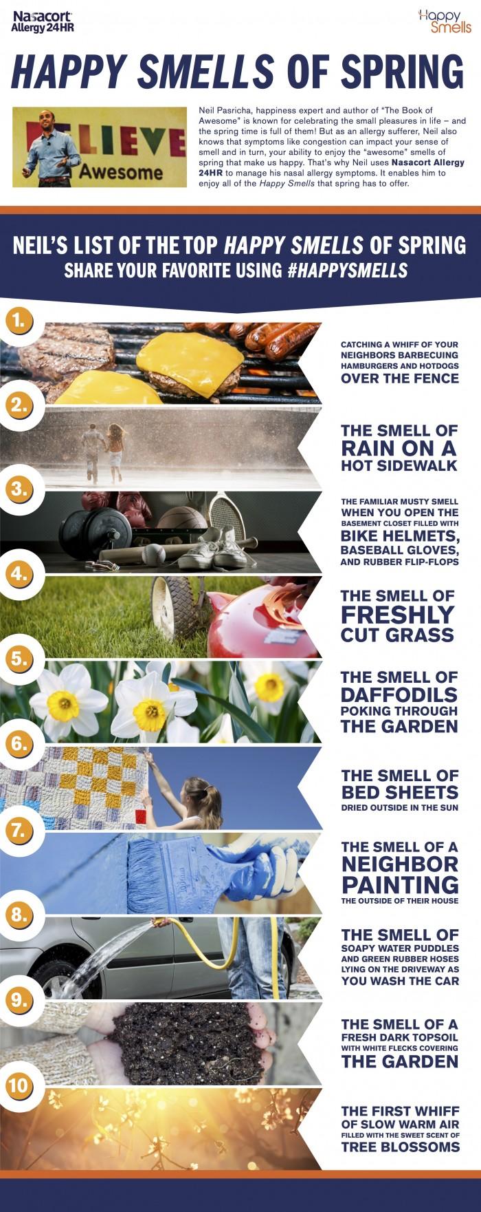 Nasacort Top Happy Smells of Spring